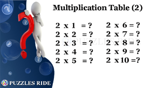 multiplication table of 2
